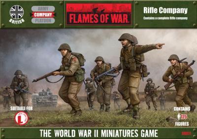 Flames of War: Rifle Company: British Box Set - Used