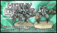 Heavy Gear: Blitz: Beta Squad Pack